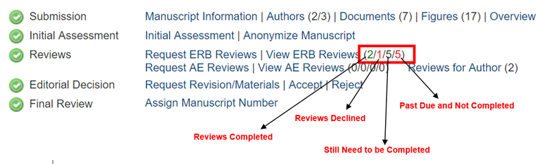 ERB Evaluations Notifications